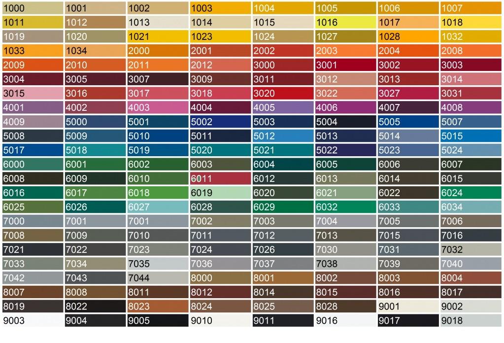 Фото всех цветов металлочерепицы